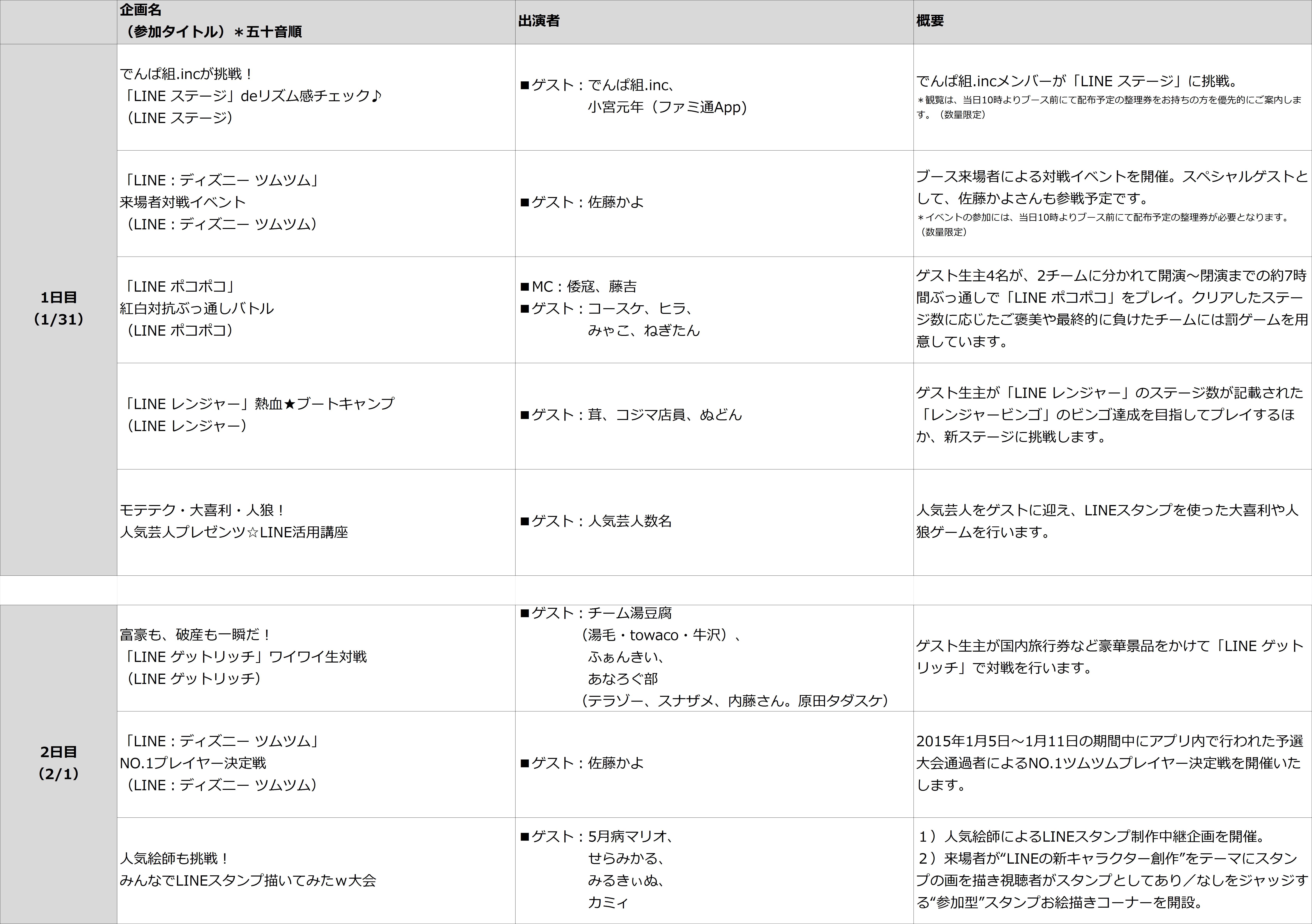 /linecorp/ja/pr/tokaigi_list.png
