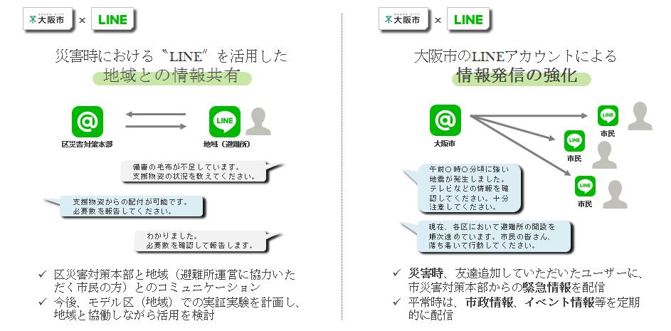/stf/linecorp/ja/pr/torikumi1.png