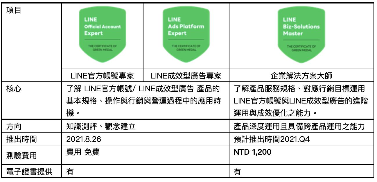/stf/linecorp/zh-hant/pr/2021082601.png