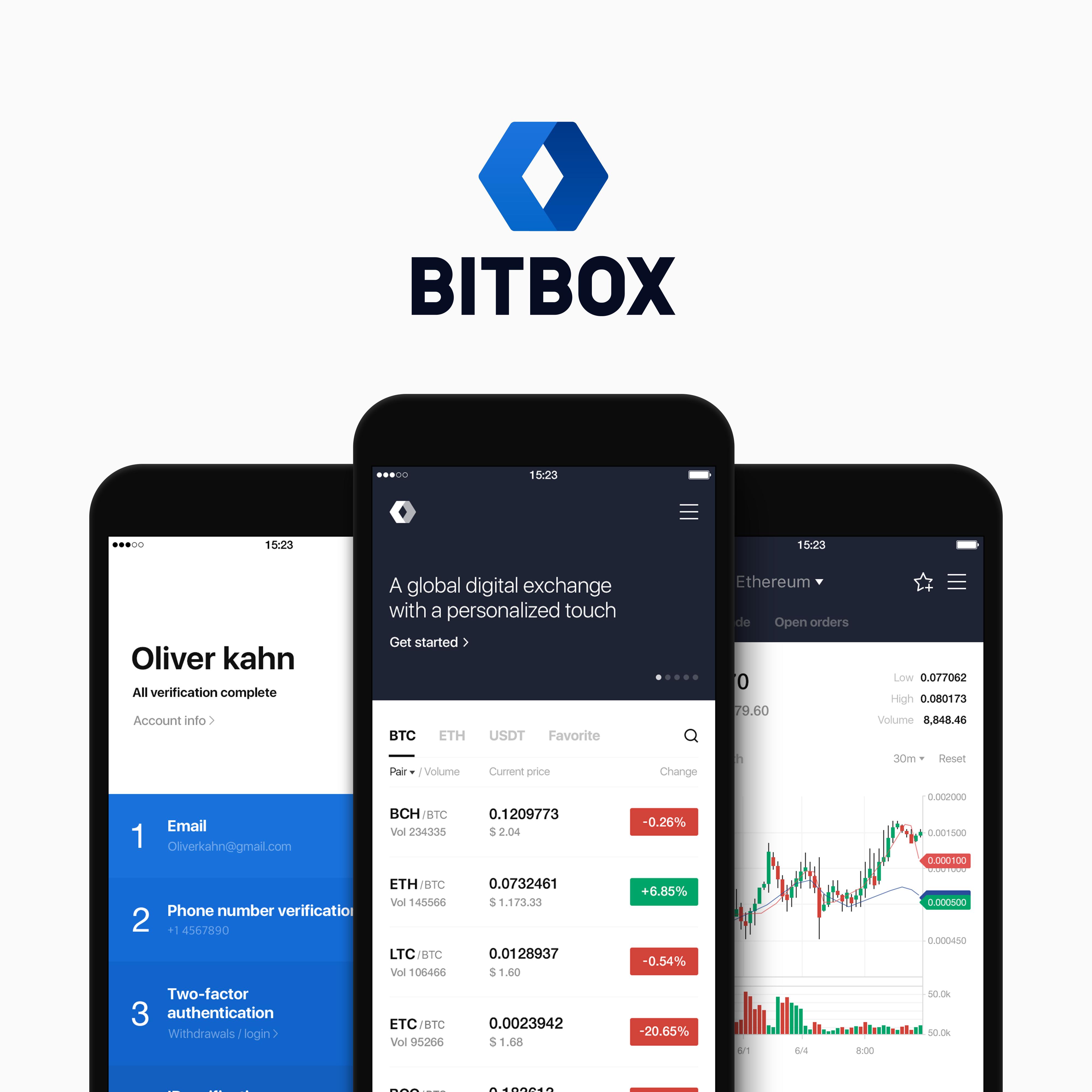 line cryptocurrency exchange